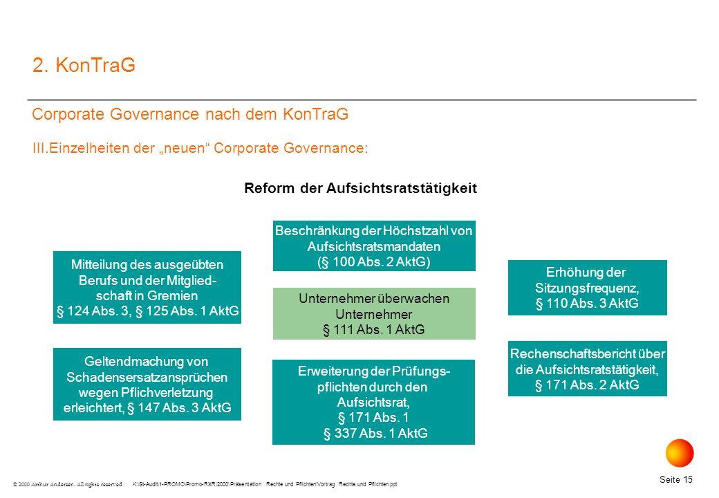 Reform der Aufsichtsratstätigkeit