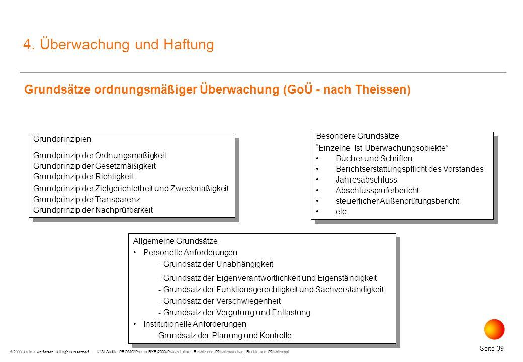 4. Überwachung und Haftung