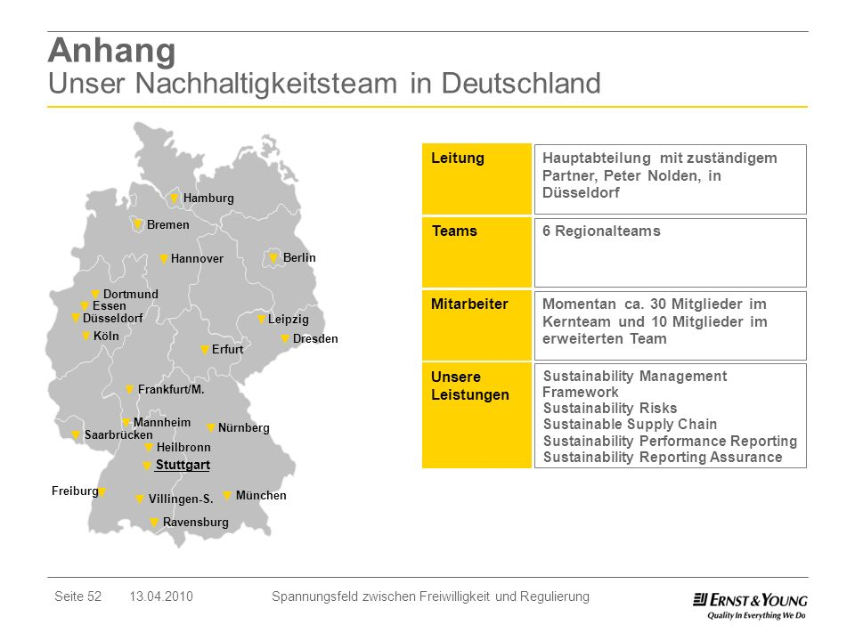 Anhang Unser Nachhaltigkeitsteam in Deutschland