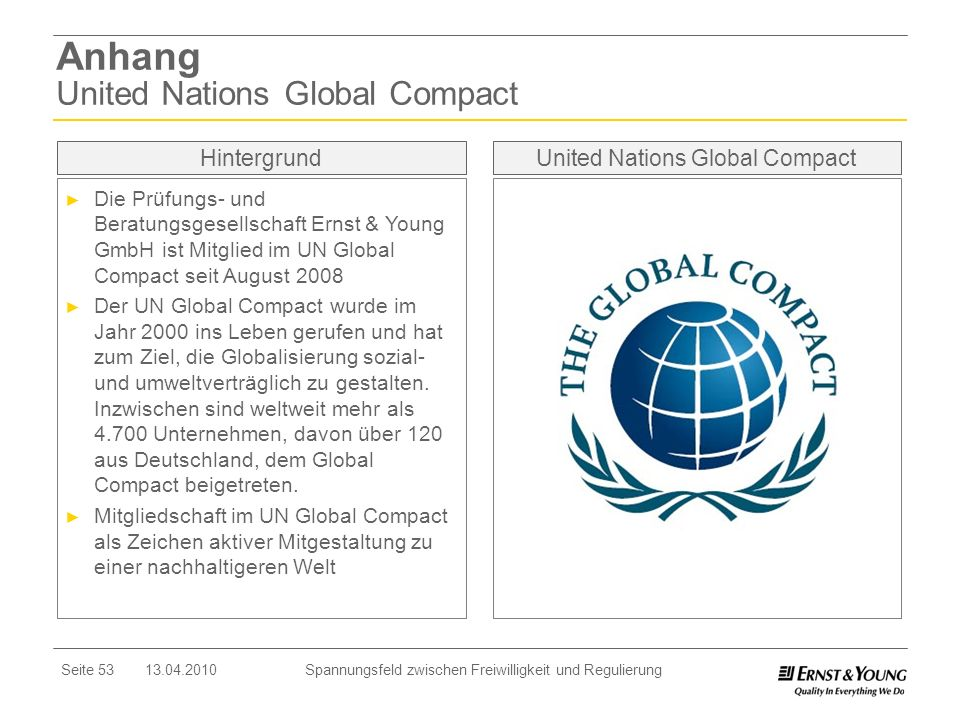 Anhang United Nations Global Compact