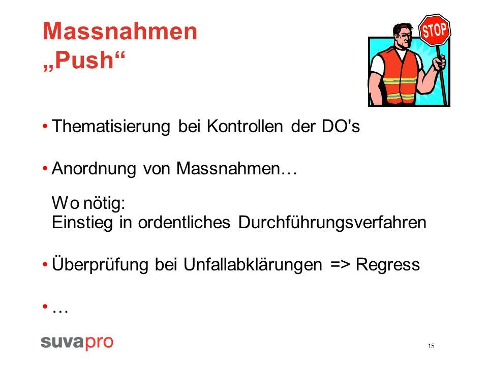 """Massnahmen """"Push Thematisierung bei Kontrollen der DO s"""
