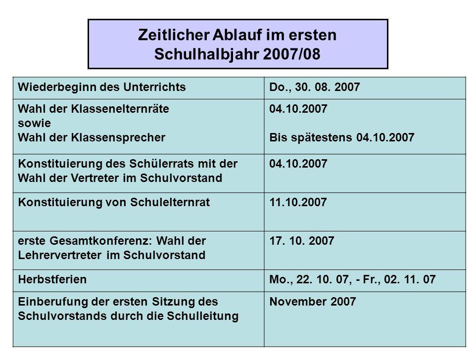 Zeitlicher Ablauf im ersten Schulhalbjahr 2007/08