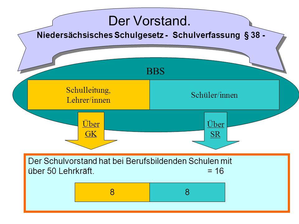 Der Vorstand. Niedersächsisches Schulgesetz - Schulverfassung § 38 -