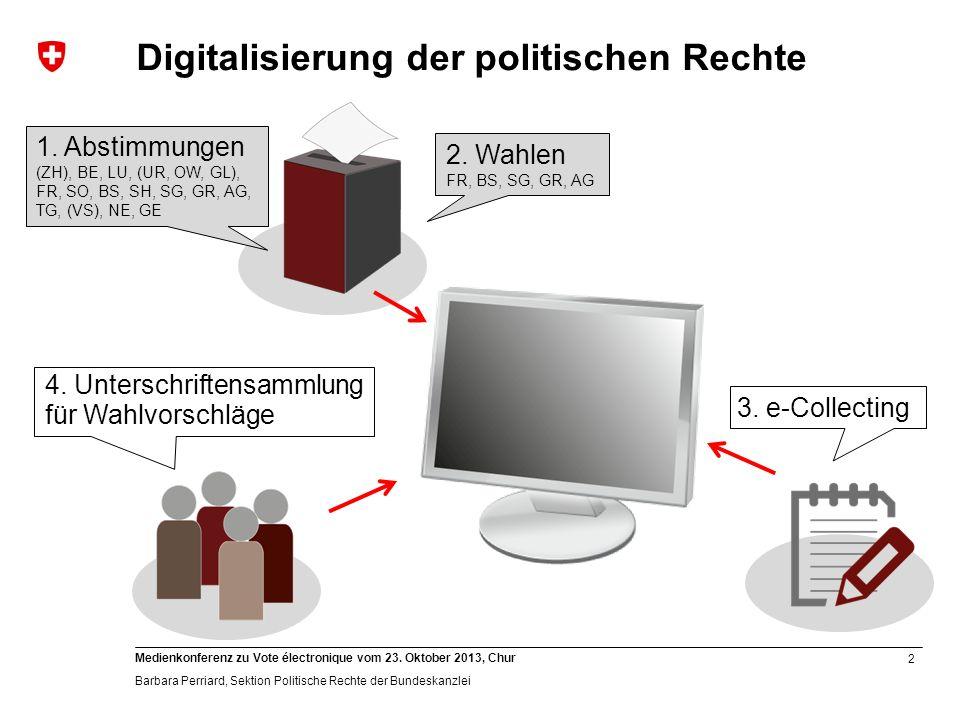 Digitalisierung der politischen Rechte