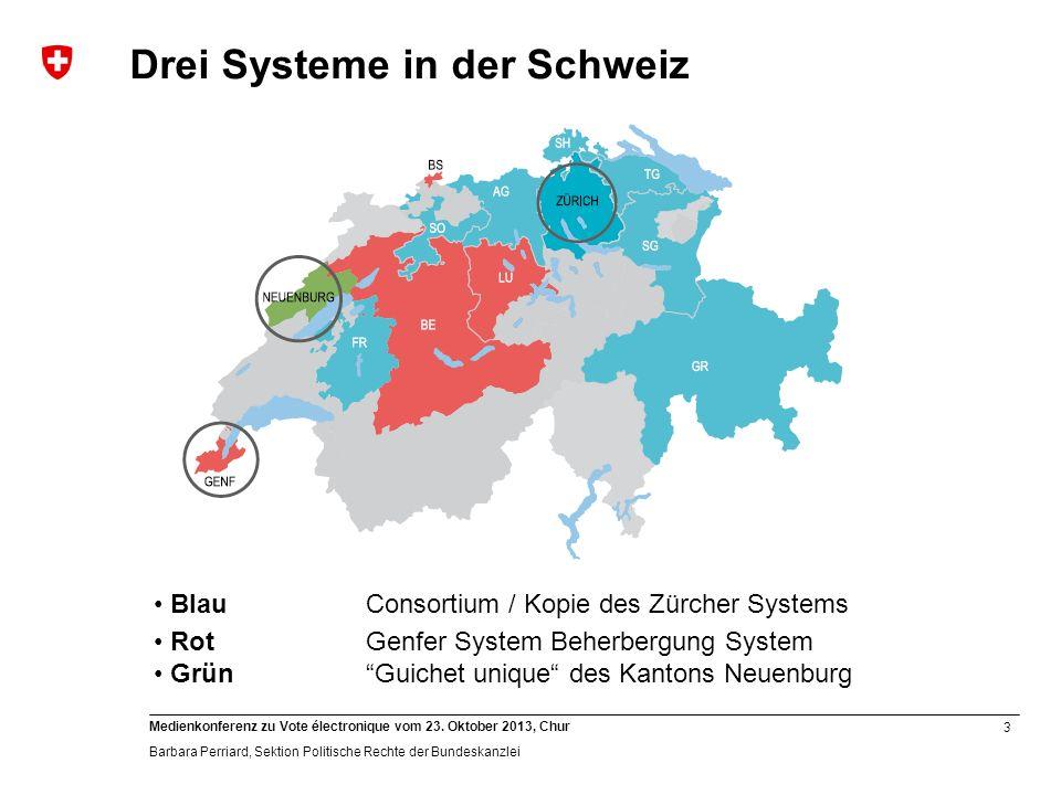 Drei Systeme in der Schweiz