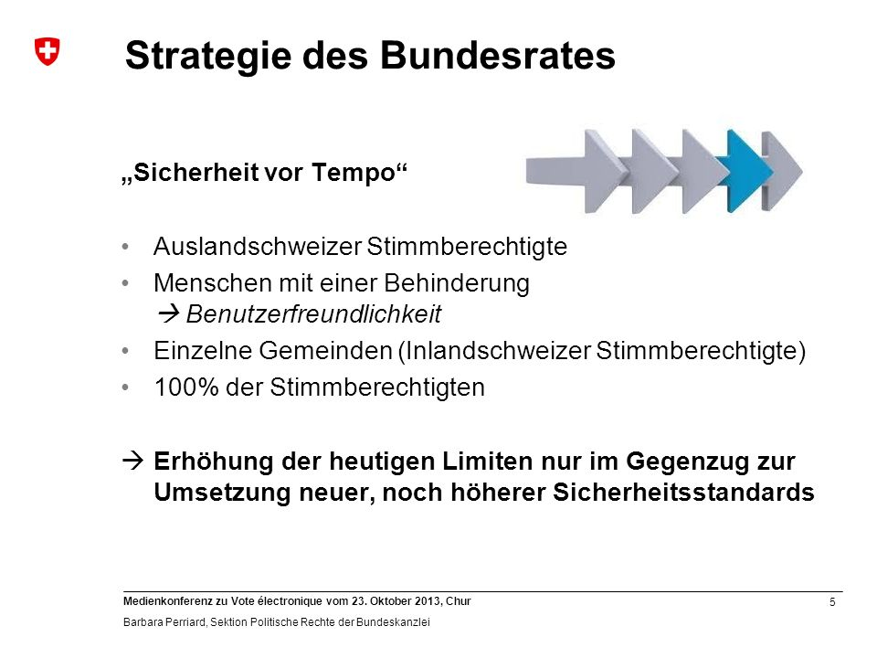 Strategie des Bundesrates