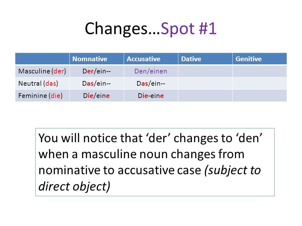Changes…Spot #1 Nomnative. Accusative. Dative. Genitive. Masculine (der) Der/ein-- Den/einen.