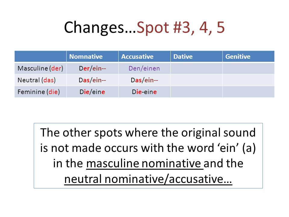 Changes…Spot #3, 4, 5 Nomnative. Accusative. Dative. Genitive. Masculine (der) Der/ein-- Den/einen.