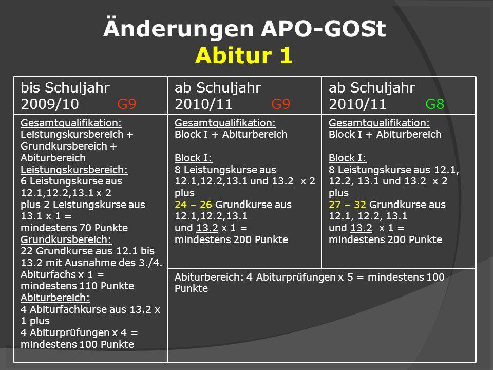 Änderungen APO-GOSt Abitur 1