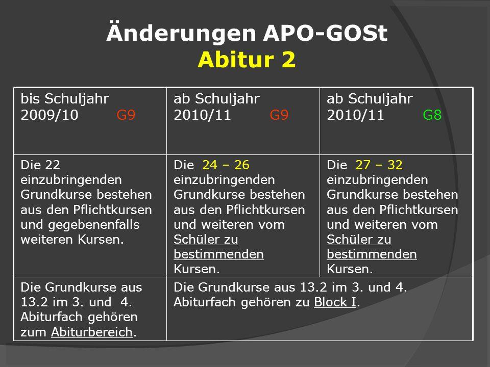 Änderungen APO-GOSt Abitur 2