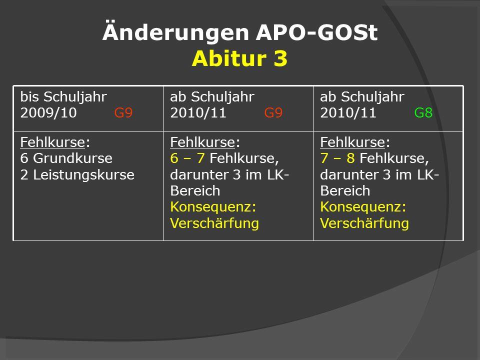 Änderungen APO-GOSt Abitur 3