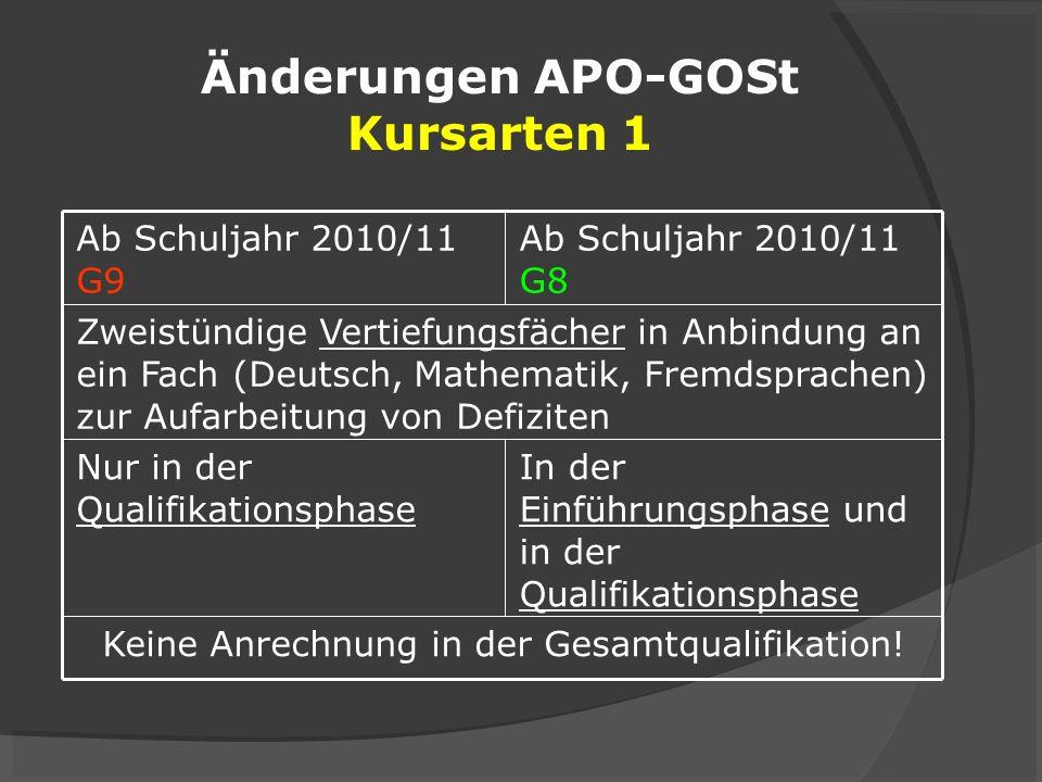 Änderungen APO-GOSt Kursarten 1