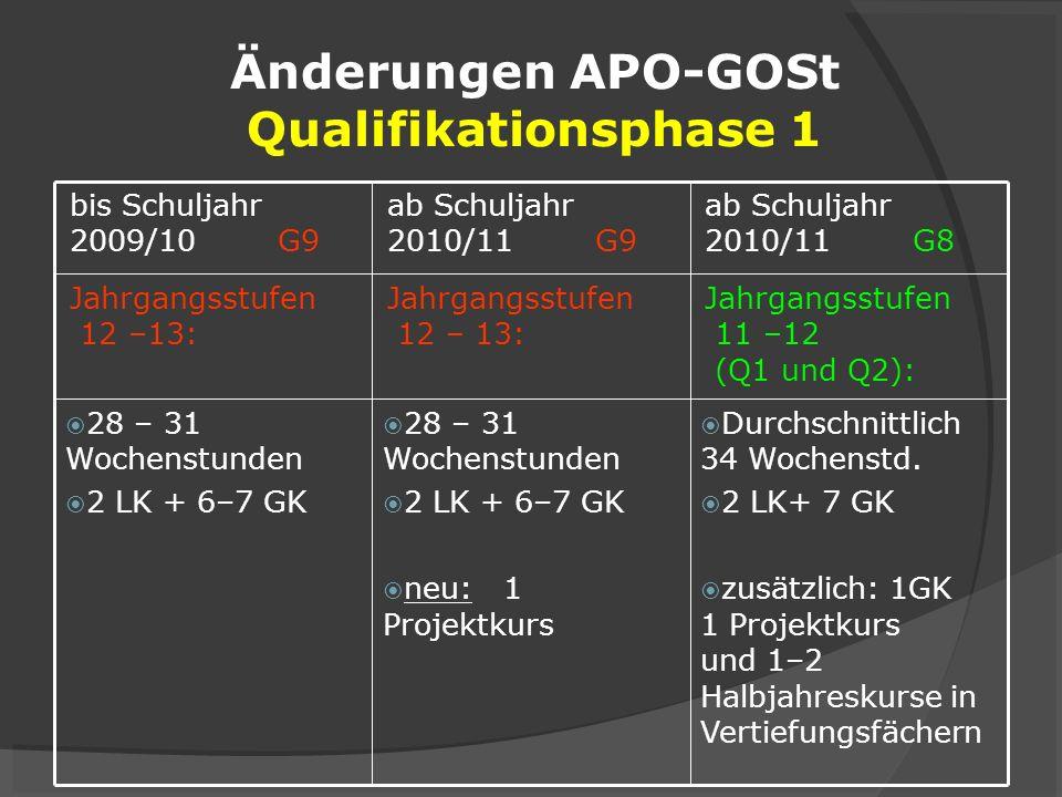 Änderungen APO-GOSt Qualifikationsphase 1