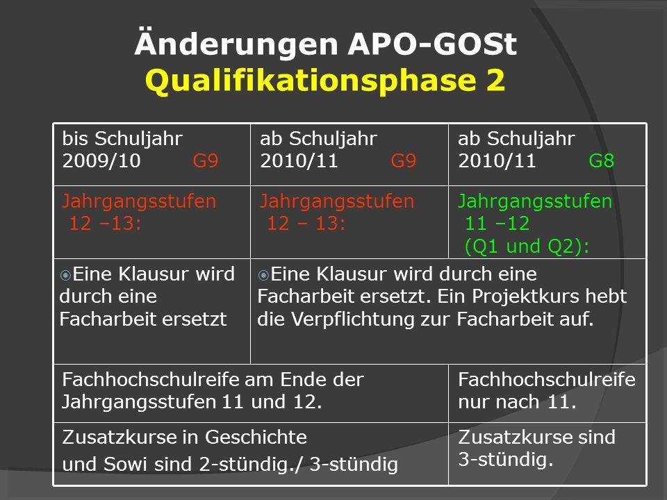 Änderungen APO-GOSt Qualifikationsphase 2