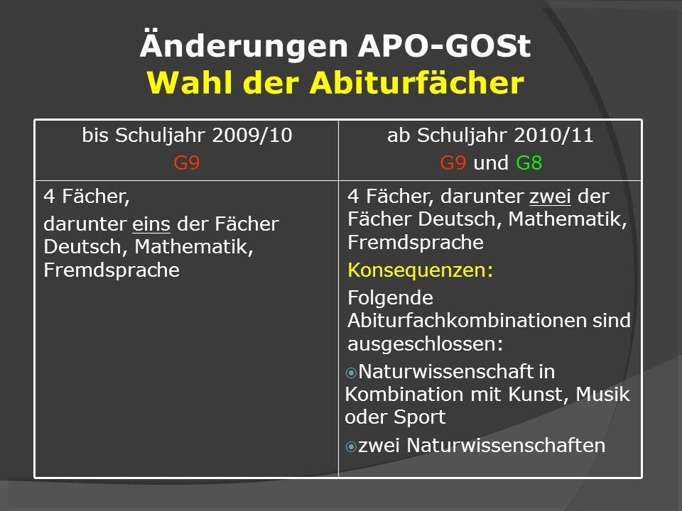 Änderungen APO-GOSt Wahl der Abiturfächer