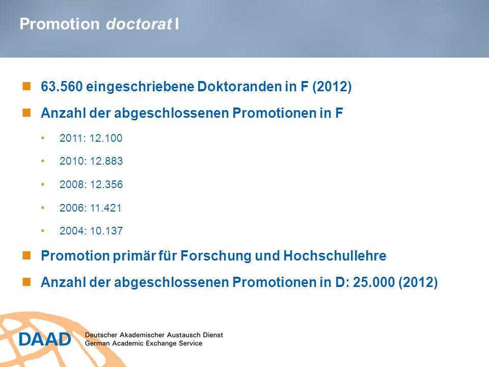 Promotion doctorat I 63.560 eingeschriebene Doktoranden in F (2012)