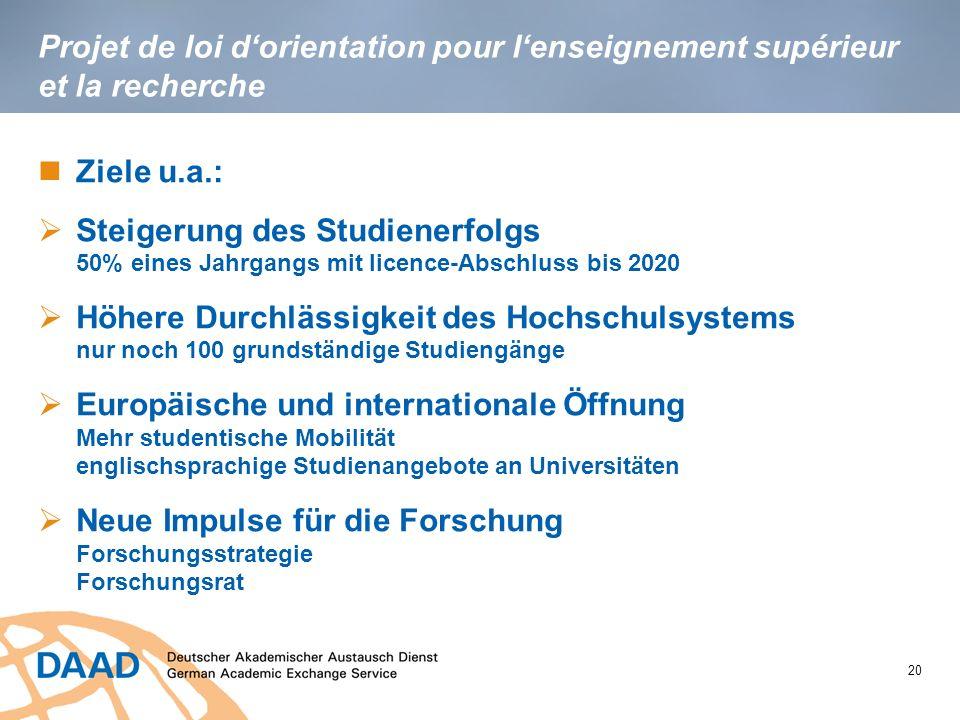Projet de loi d'orientation pour l'enseignement supérieur et la recherche
