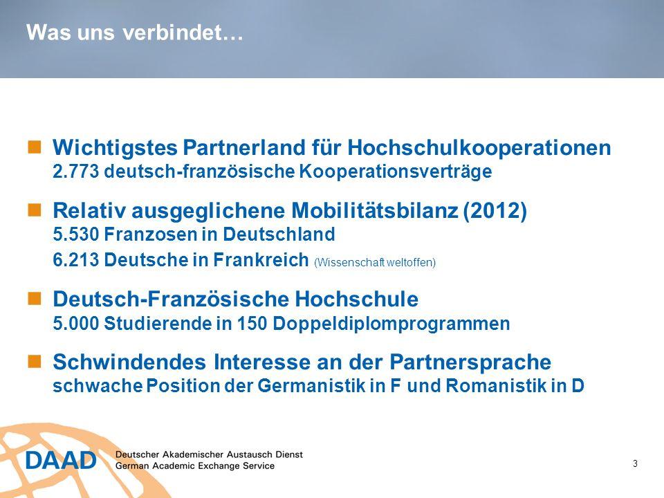 Was uns verbindet… Wichtigstes Partnerland für Hochschulkooperationen 2.773 deutsch-französische Kooperationsverträge.