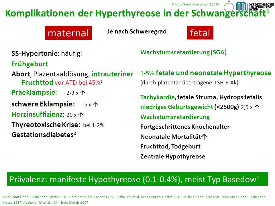 Komplikationen der Hyperthyreose in der Schwangerschaft1