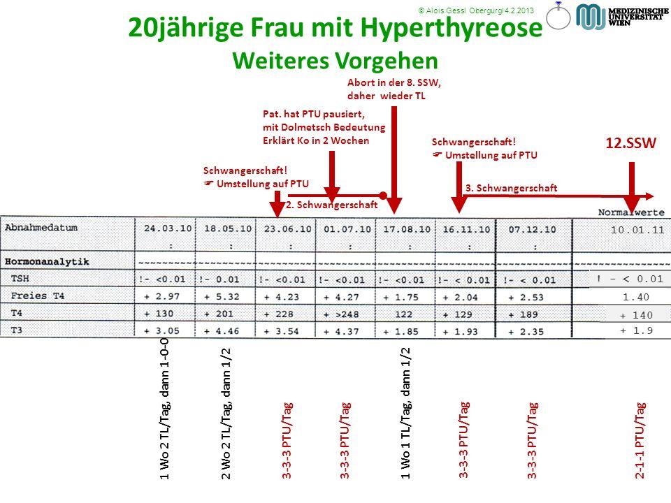 20jährige Frau mit Hyperthyreose