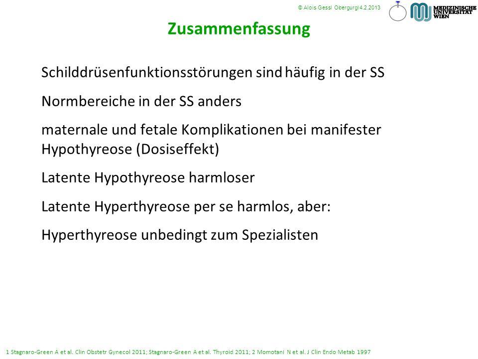Zusammenfassung Schilddrüsenfunktionsstörungen sind häufig in der SS