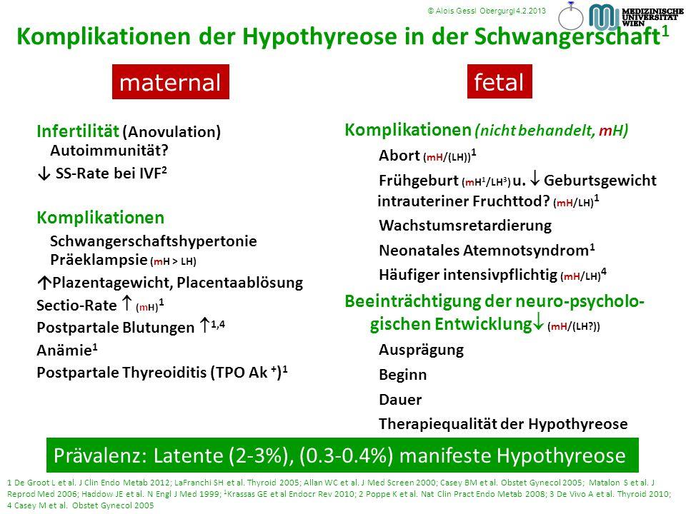 Komplikationen der Hypothyreose in der Schwangerschaft1