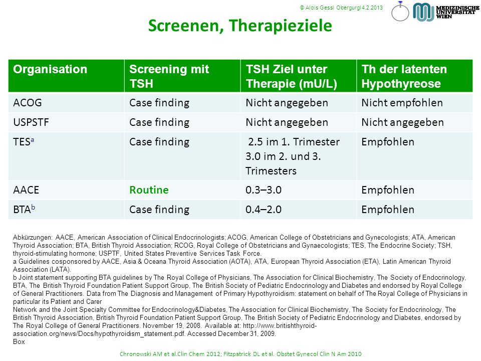Screenen, Therapieziele