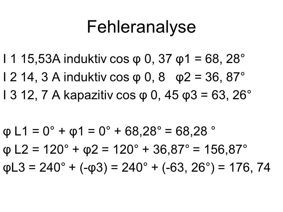 Fehleranalyse I 1 15,53A induktiv cos φ 0, 37 φ1 = 68, 28°