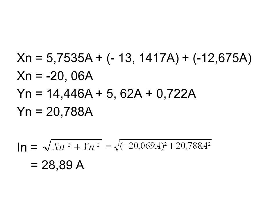 Xn = 5,7535A + (- 13, 1417A) + (-12,675A) Xn = -20, 06A. Yn = 14,446A + 5, 62A + 0,722A. Yn = 20,788A.