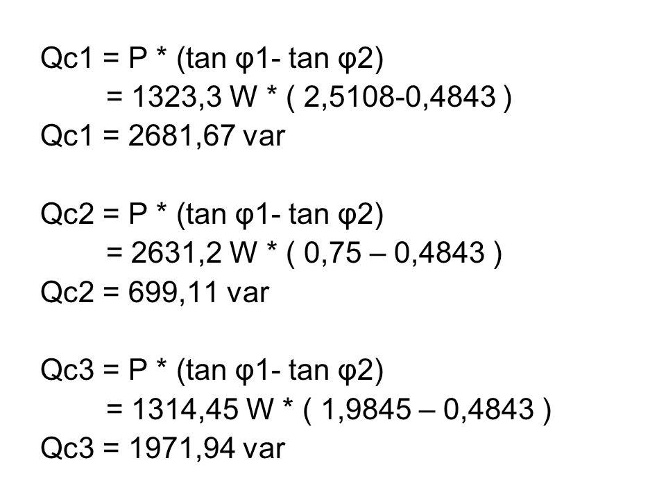Qc1 = P * (tan φ1- tan φ2) = 1323,3 W * ( 2,5108-0,4843 ) Qc1 = 2681,67 var. Qc2 = P * (tan φ1- tan φ2)
