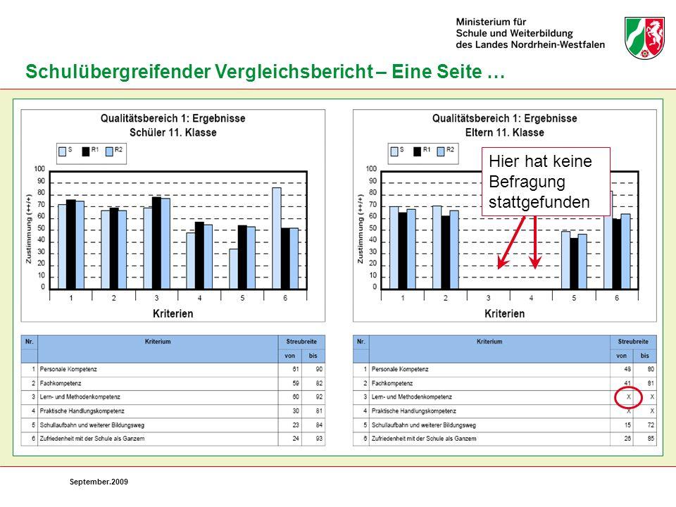 Schulübergreifender Vergleichsbericht – Eine Seite …