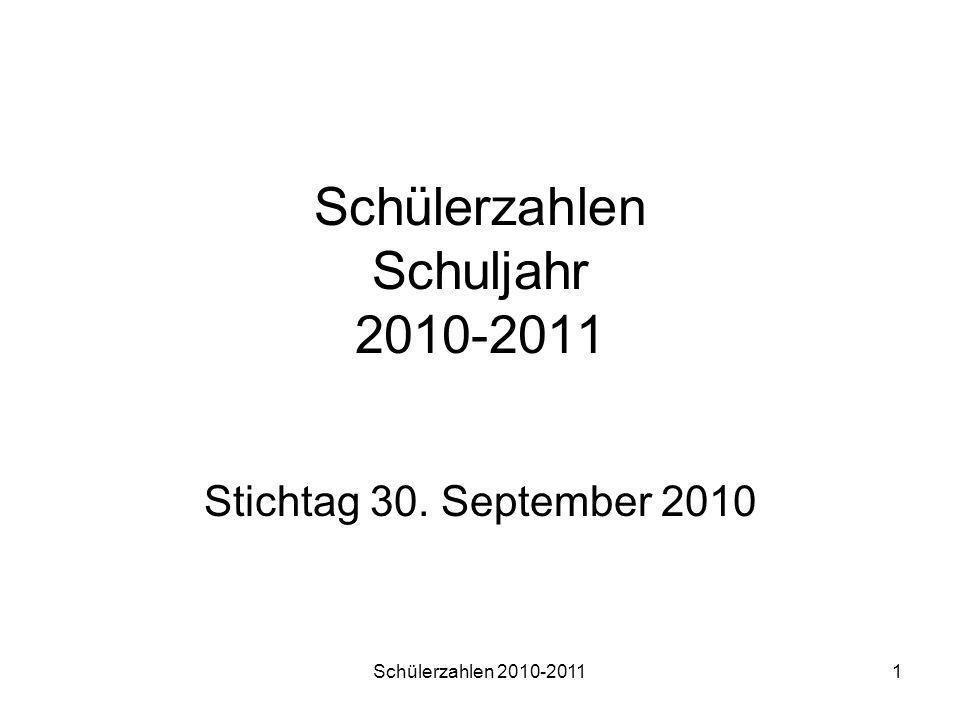 Schülerzahlen Schuljahr 2010-2011