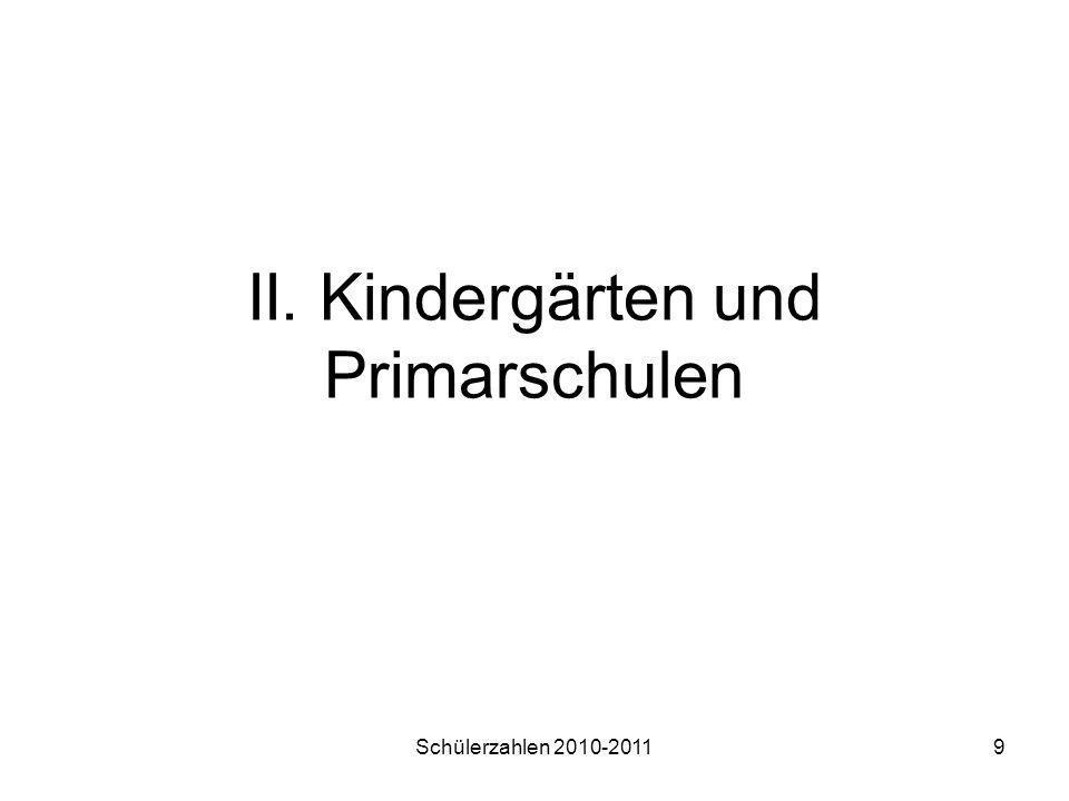 II. Kindergärten und Primarschulen