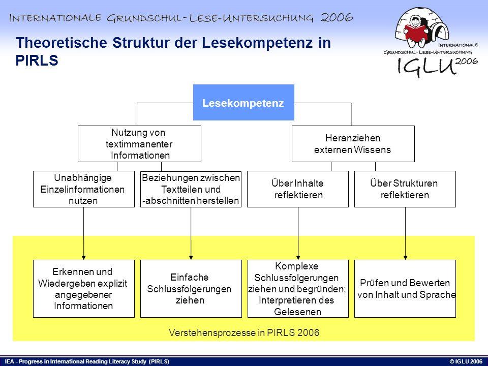 Theoretische Struktur der Lesekompetenz in PIRLS