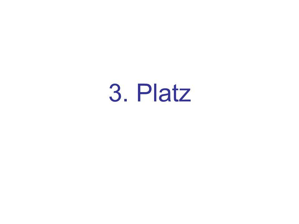 3. Platz