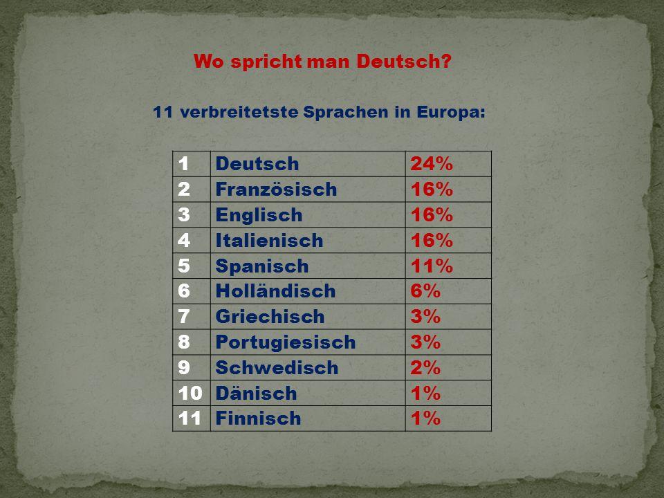 Wo spricht man Deutsch 1 Deutsch 24% 2 Französisch 16% 3 Englisch 4