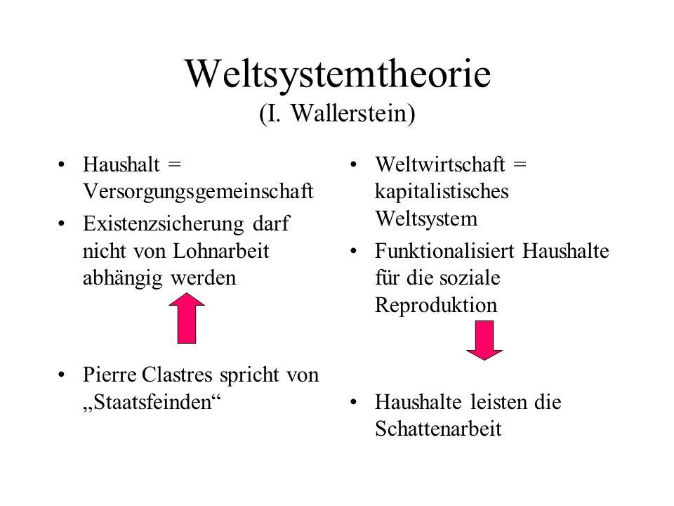 Weltsystemtheorie (I. Wallerstein)