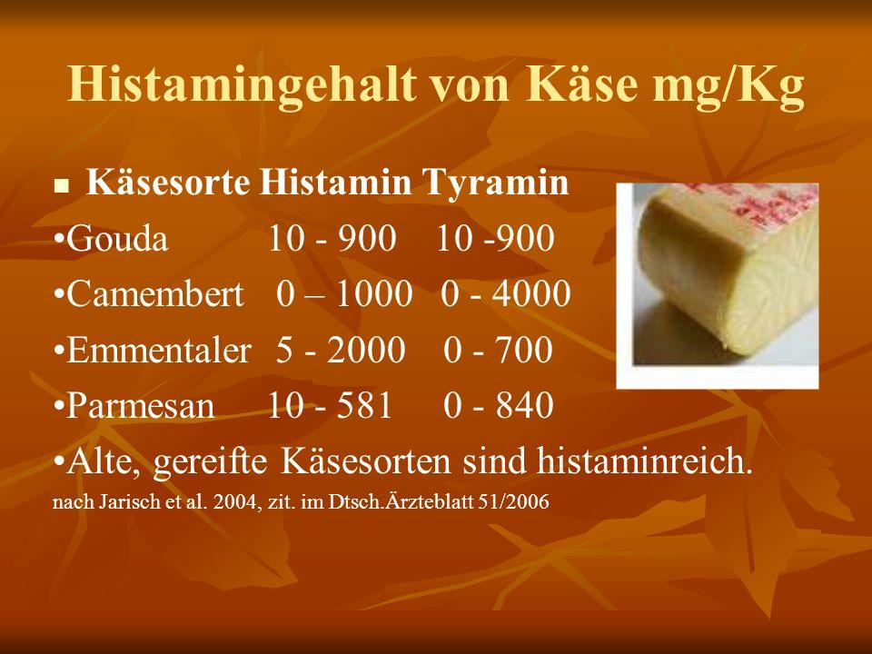 Histamingehalt von Käse mg/Kg
