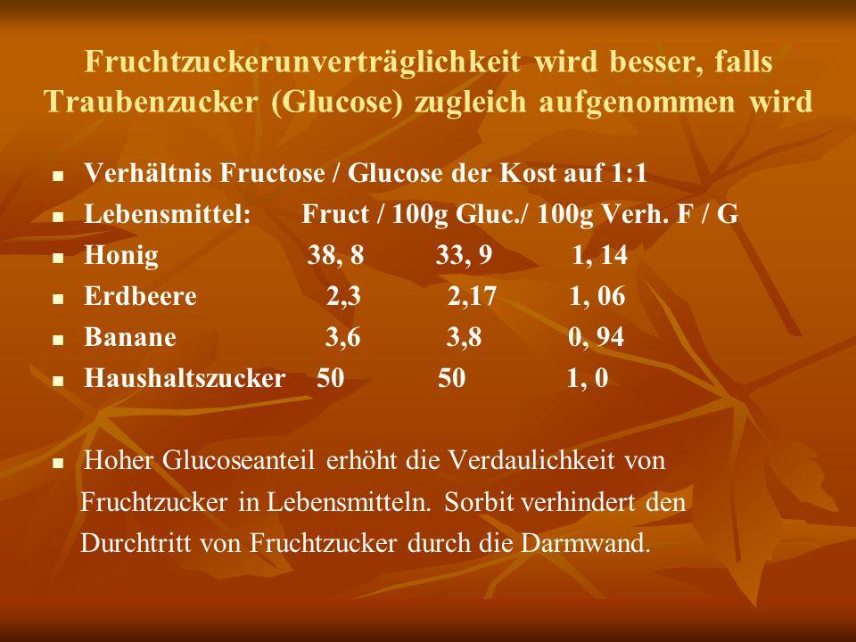 Fruchtzuckerunverträglichkeit wird besser, falls Traubenzucker (Glucose) zugleich aufgenommen wird