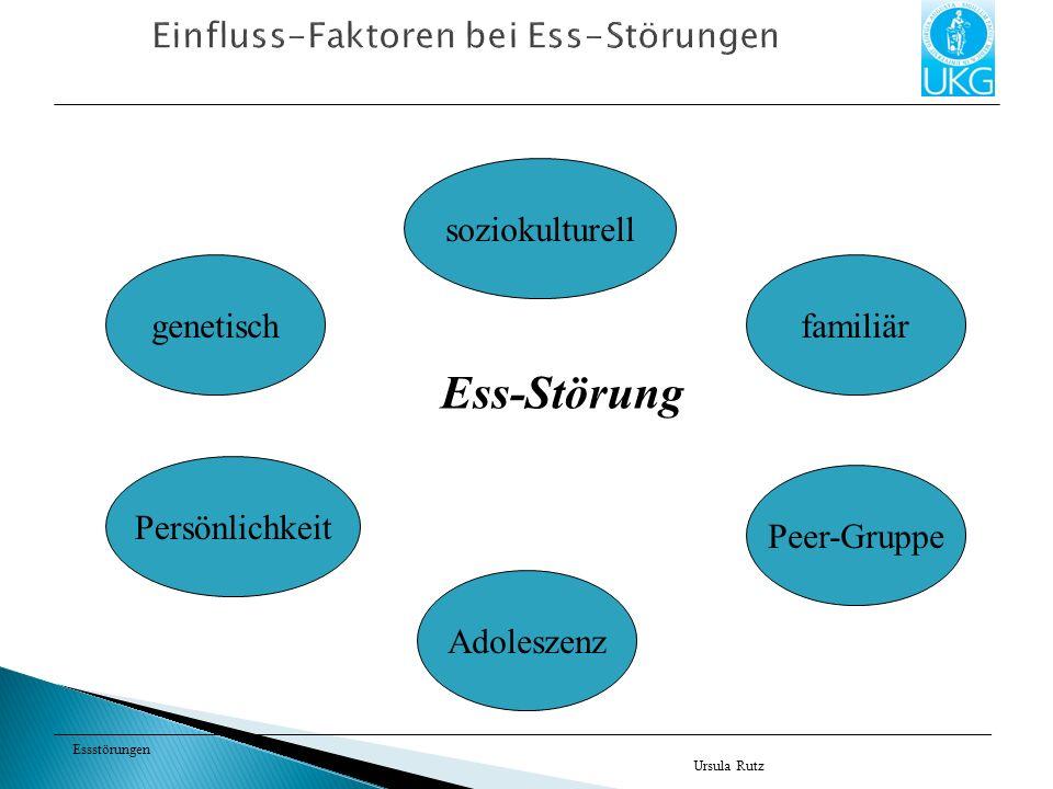 Einfluss-Faktoren bei Ess-Störungen