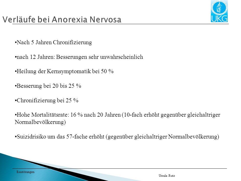 Verläufe bei Anorexia Nervosa