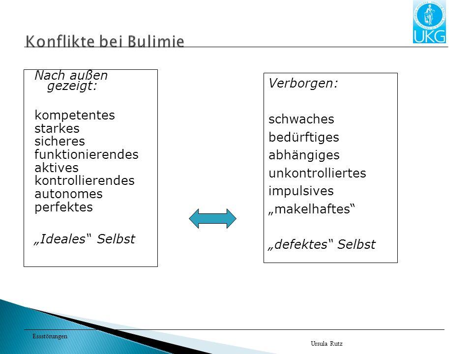 Konflikte bei Bulimie