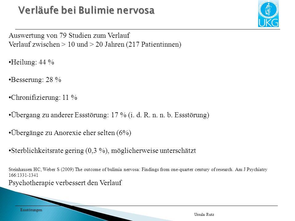Verläufe bei Bulimie nervosa