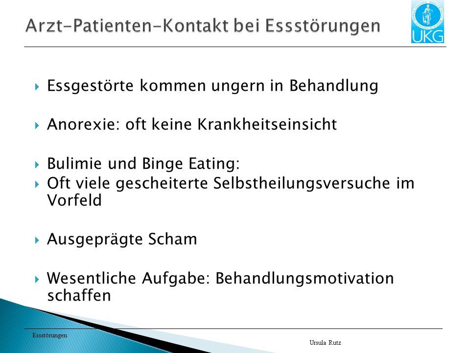 Arzt-Patienten-Kontakt bei Essstörungen