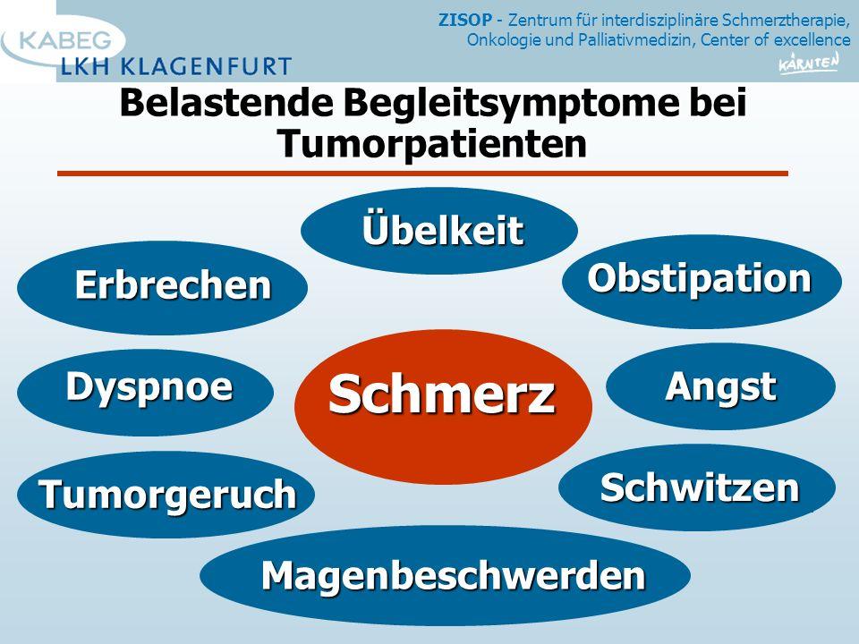Belastende Begleitsymptome bei Tumorpatienten