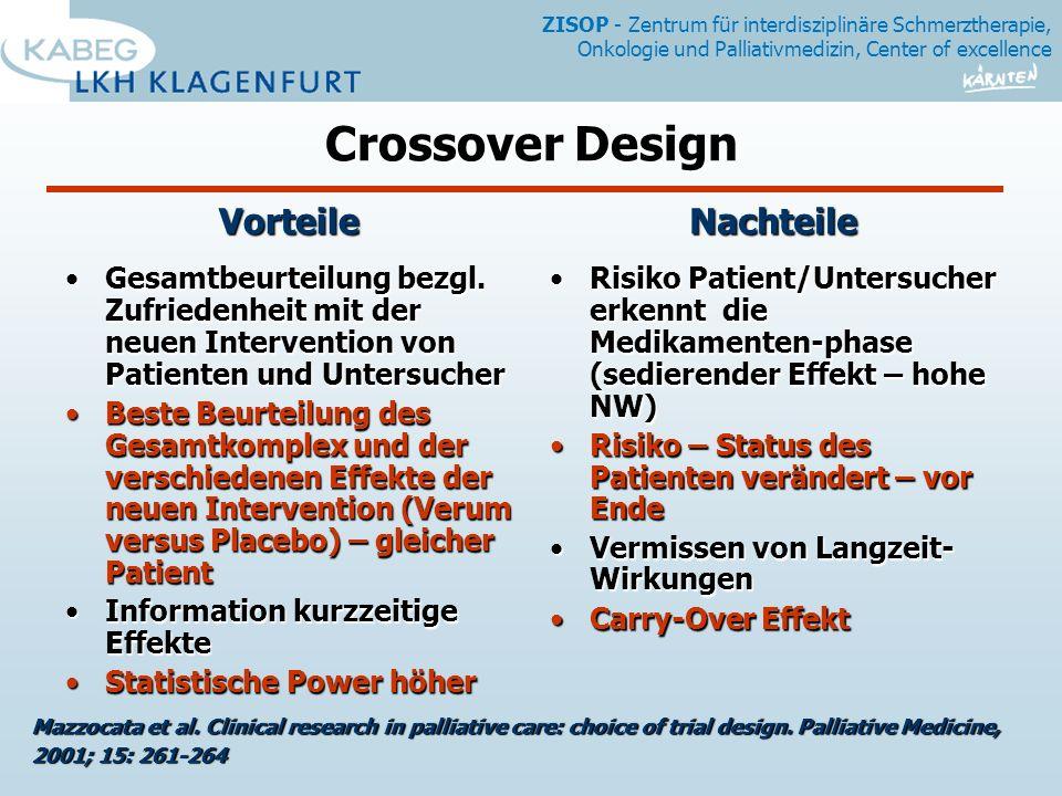 Crossover Design Vorteile Nachteile