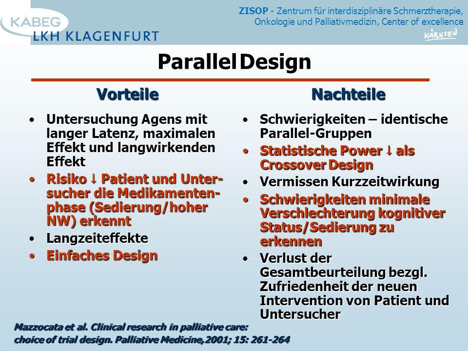 Parallel Design Vorteile Nachteile