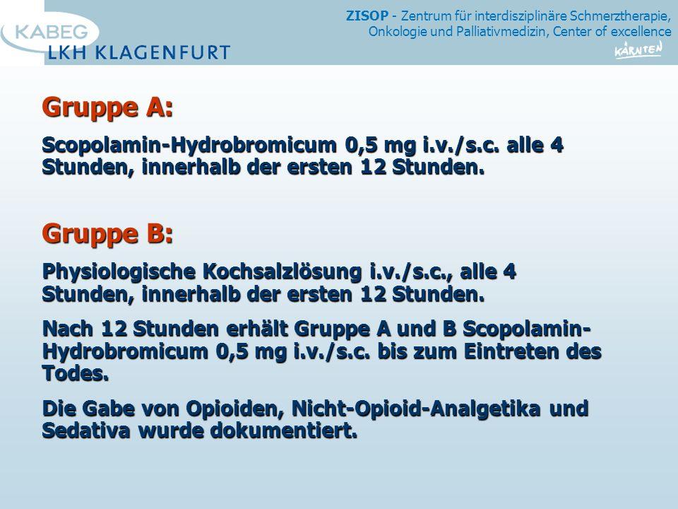 Gruppe A: Scopolamin-Hydrobromicum 0,5 mg i.v./s.c. alle 4 Stunden, innerhalb der ersten 12 Stunden.