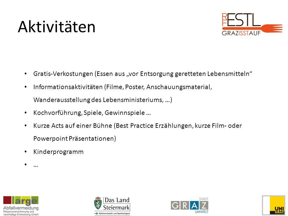 """Aktivitäten Gratis-Verkostungen (Essen aus """"vor Entsorgung geretteten Lebensmitteln"""