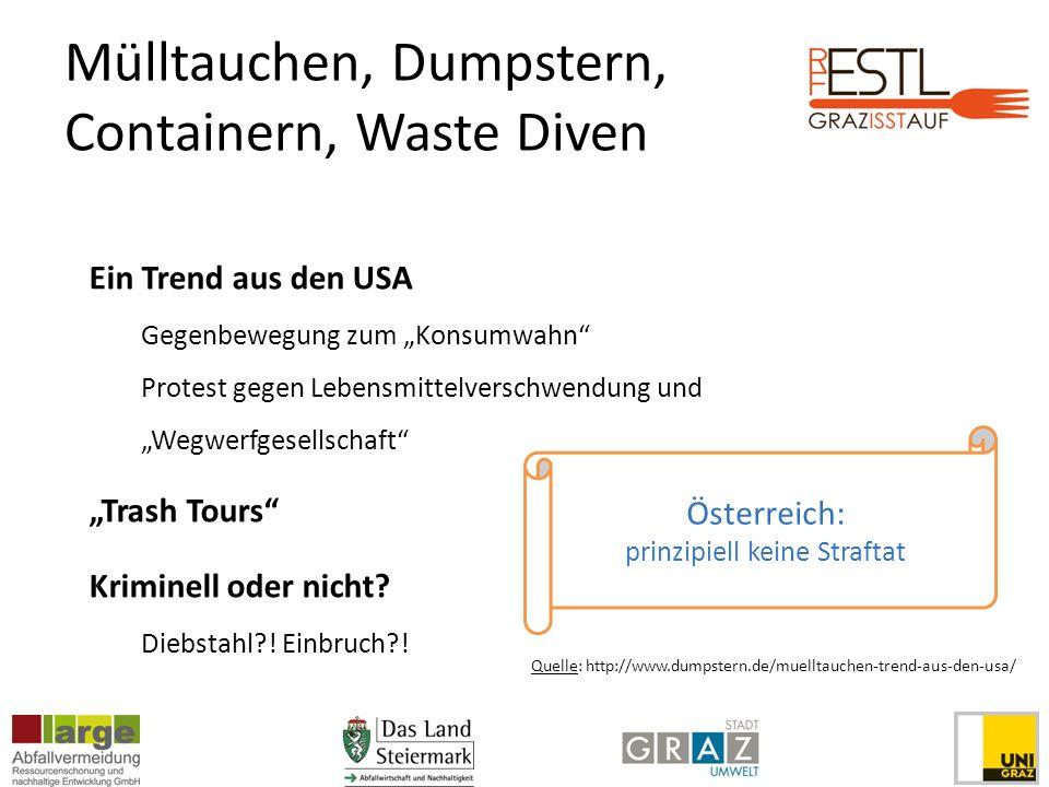 Mülltauchen, Dumpstern, Containern, Waste Diven